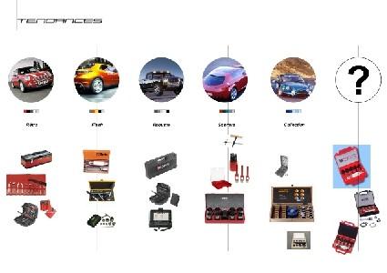 En 2005, une équipe, composée d'Ingénieurs et de Designers ont conçu une nouvelle gamme pour les coffrets d'outillage du fabricant BOEHM